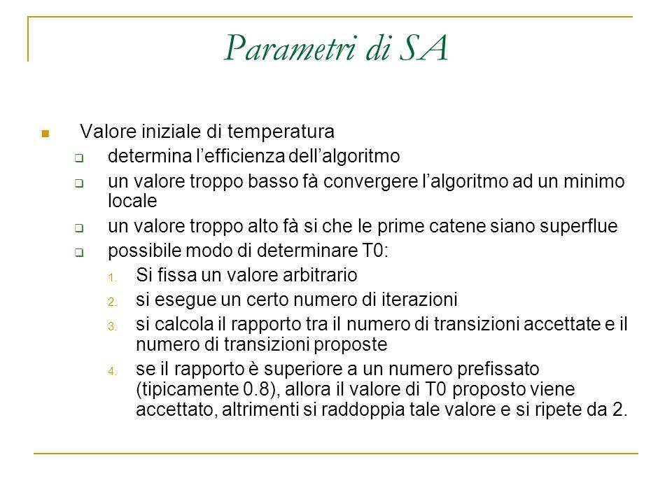 Parametri di SA Valore iniziale di temperatura determina lefficienza dellalgoritmo un valore troppo basso fà convergere lalgoritmo ad un minimo locale