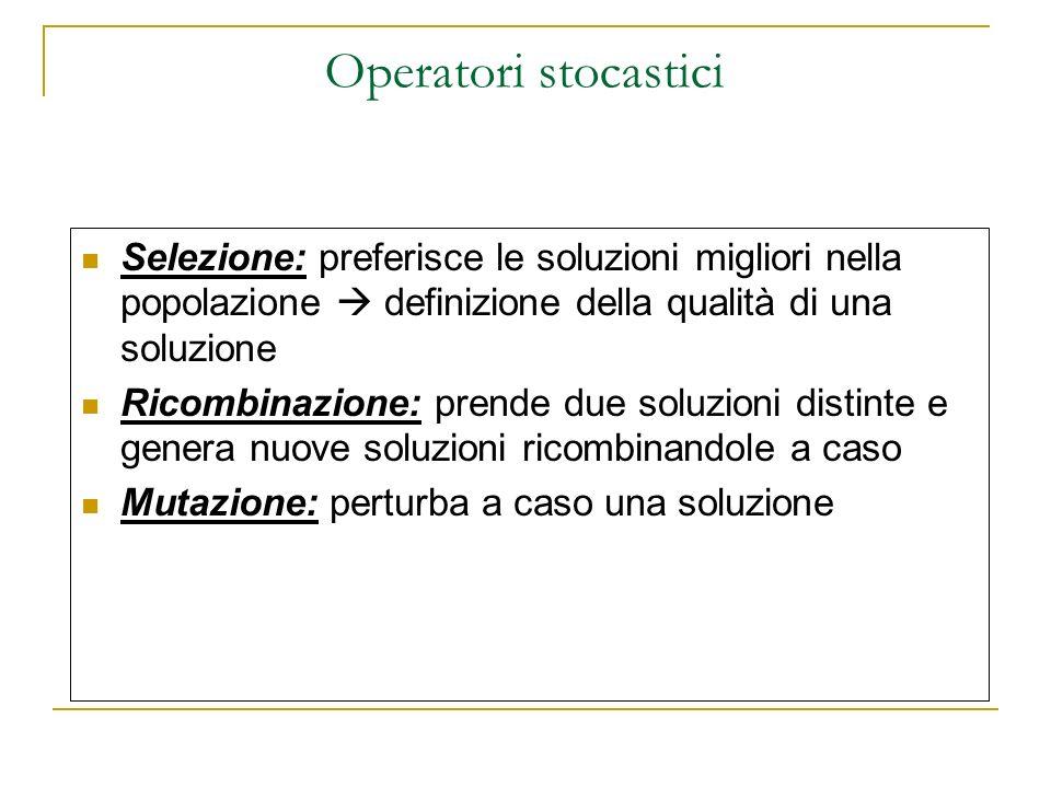 Operatori stocastici Selezione: preferisce le soluzioni migliori nella popolazione definizione della qualità di una soluzione Ricombinazione: prende d