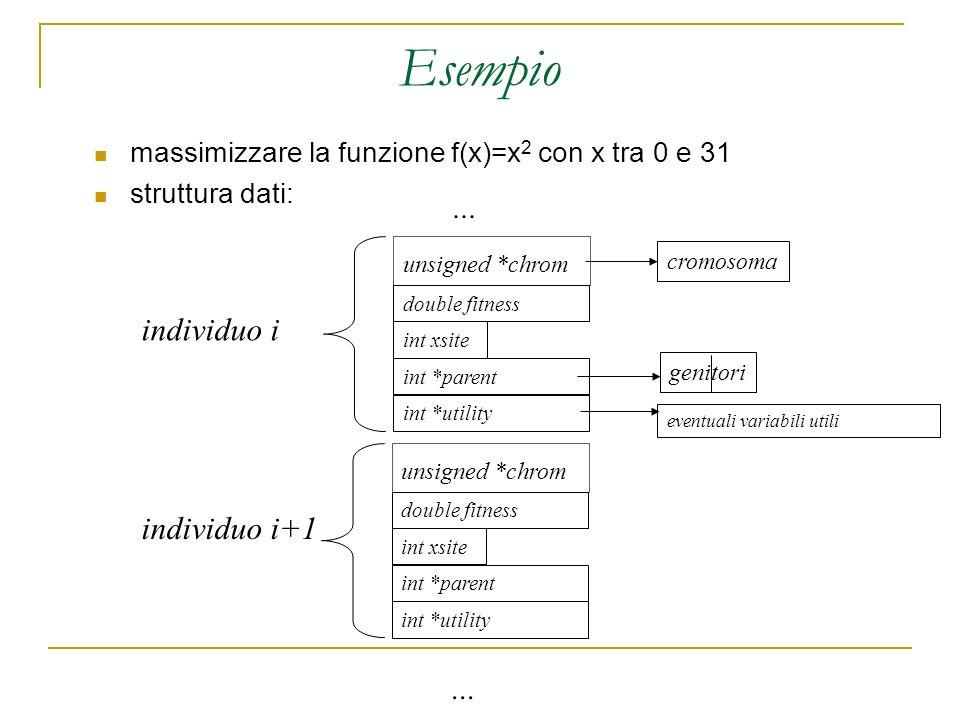 Esempio massimizzare la funzione f(x)=x 2 con x tra 0 e 31 struttura dati: unsigned *chrom double fitness int xsite int *parent int *utility unsigned