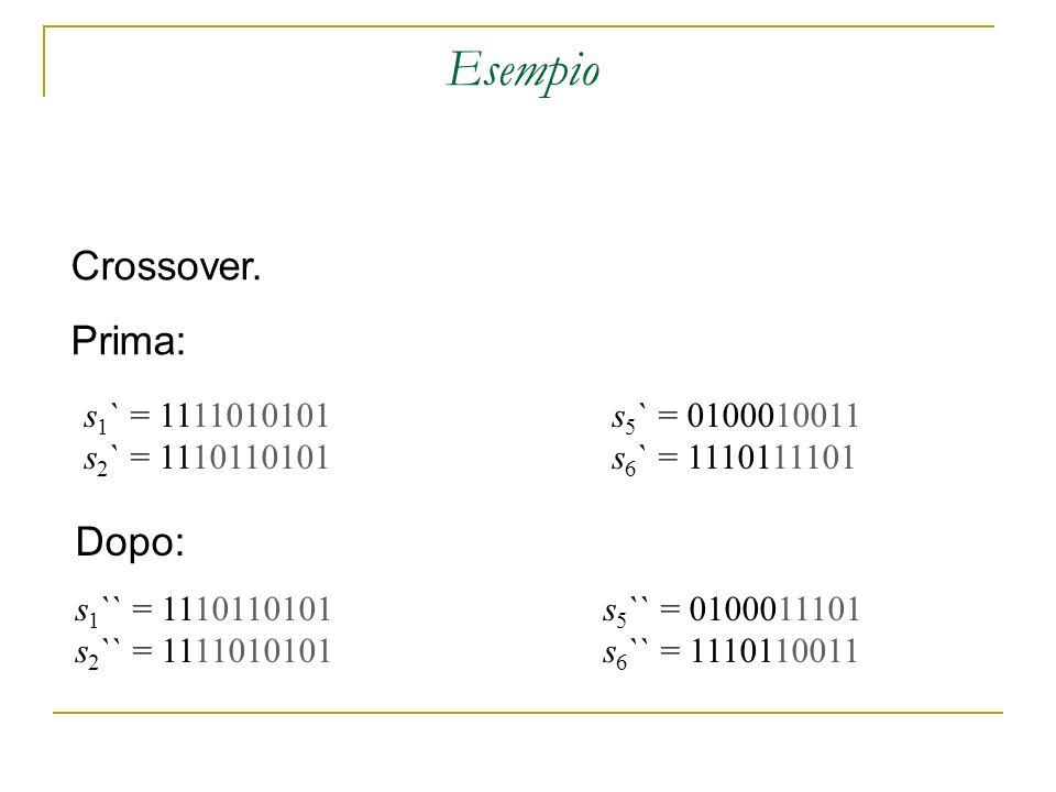 Esempio s 1 ` = 1111010101 s 2 ` = 1110110101 s 5 ` = 0100010011 s 6 ` = 1110111101 Crossover. Prima: Dopo: s 1 `` = 1110110101 s 2 `` = 1111010101 s