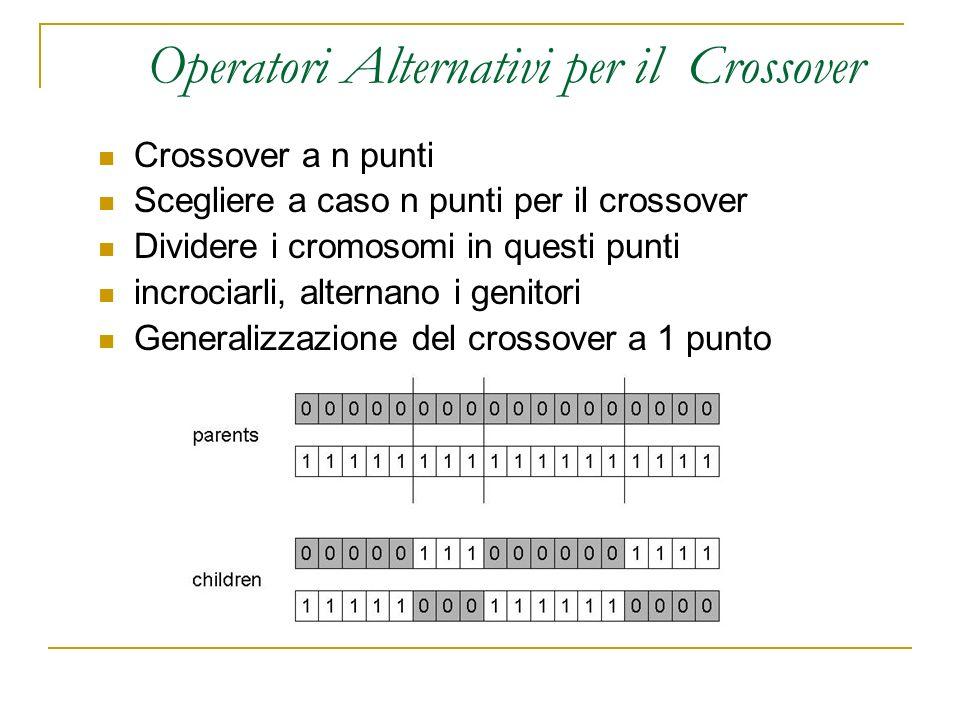 Operatori Alternativi per il Crossover Crossover a n punti Scegliere a caso n punti per il crossover Dividere i cromosomi in questi punti incrociarli,