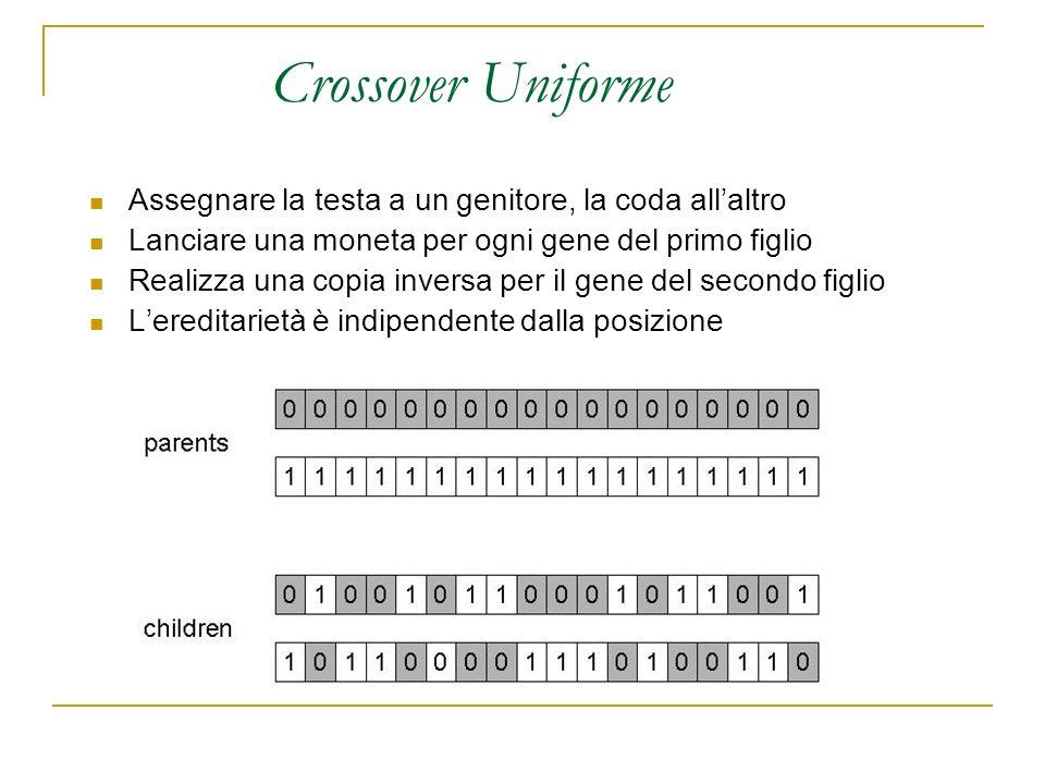 Crossover Uniforme Assegnare la testa a un genitore, la coda allaltro Lanciare una moneta per ogni gene del primo figlio Realizza una copia inversa pe
