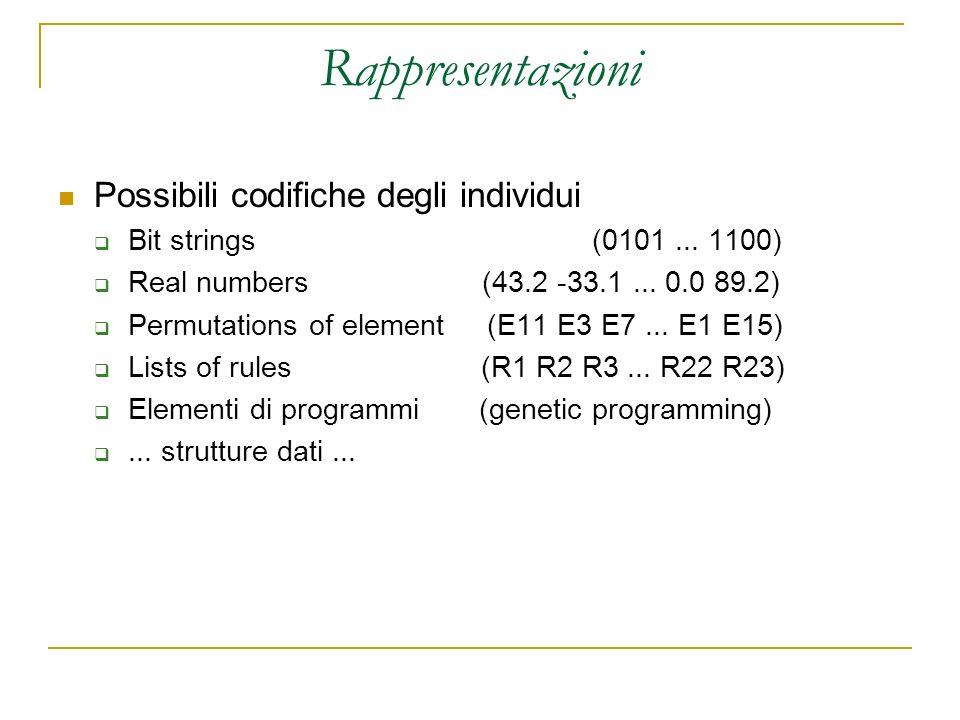 Rappresentazioni Possibili codifiche degli individui Bit strings (0101... 1100) Real numbers (43.2 -33.1... 0.0 89.2) Permutations of element (E11 E3