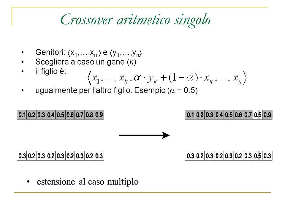 Crossover aritmetico singolo Genitori: x 1,…,x n e y 1,…,y n Scegliere a caso un gene (k) il figlio è: ugualmente per laltro figlio. Esempio ( = 0.5)