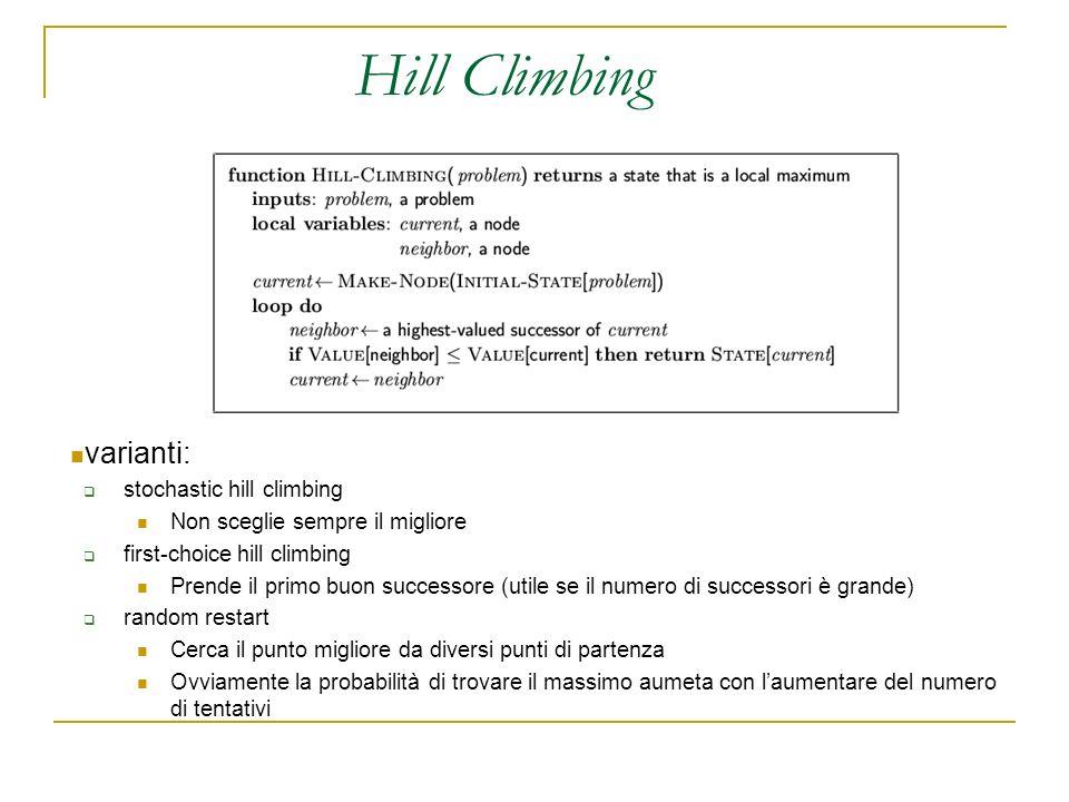 Hill Climbing varianti: stochastic hill climbing Non sceglie sempre il migliore first-choice hill climbing Prende il primo buon successore (utile se i