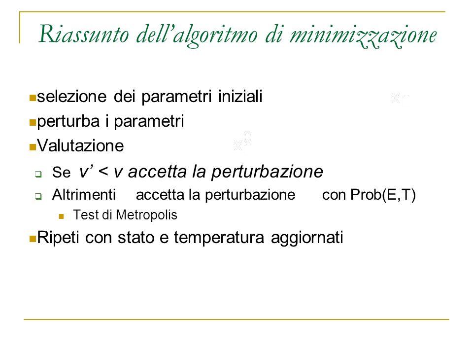 Riassunto dellalgoritmo di minimizzazione selezione dei parametri iniziali perturba i parametri Valutazione Se v < v accetta la perturbazione Altrimen