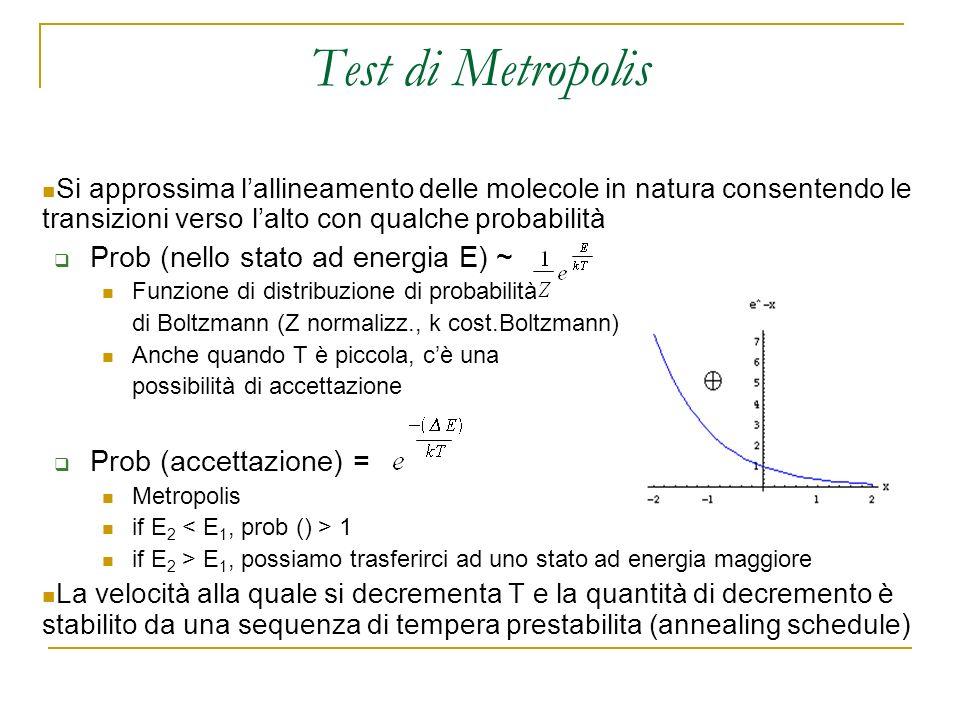 Test di Metropolis Si approssima lallineamento delle molecole in natura consentendo le transizioni verso lalto con qualche probabilità Prob (nello sta