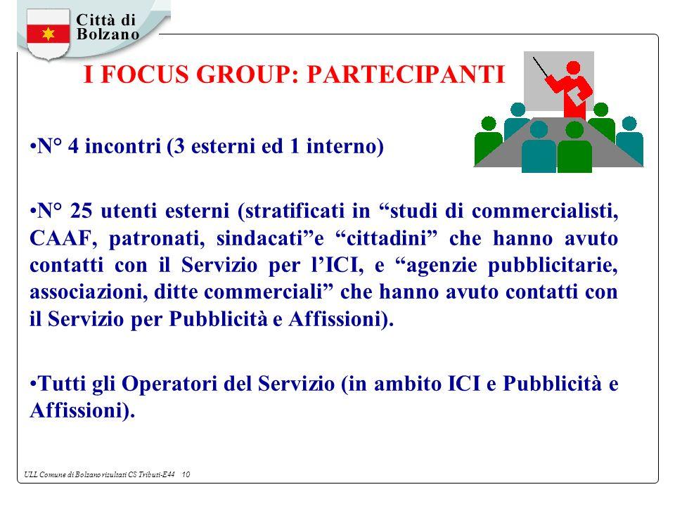 ULL Comune di Bolzano risultati CS Tributi-E44 10 I FOCUS GROUP: PARTECIPANTI N° 4 incontri (3 esterni ed 1 interno) N° 25 utenti esterni (stratificati in studi di commercialisti, CAAF, patronati, sindacatie cittadini che hanno avuto contatti con il Servizio per lICI, e agenzie pubblicitarie, associazioni, ditte commerciali che hanno avuto contatti con il Servizio per Pubblicità e Affissioni).