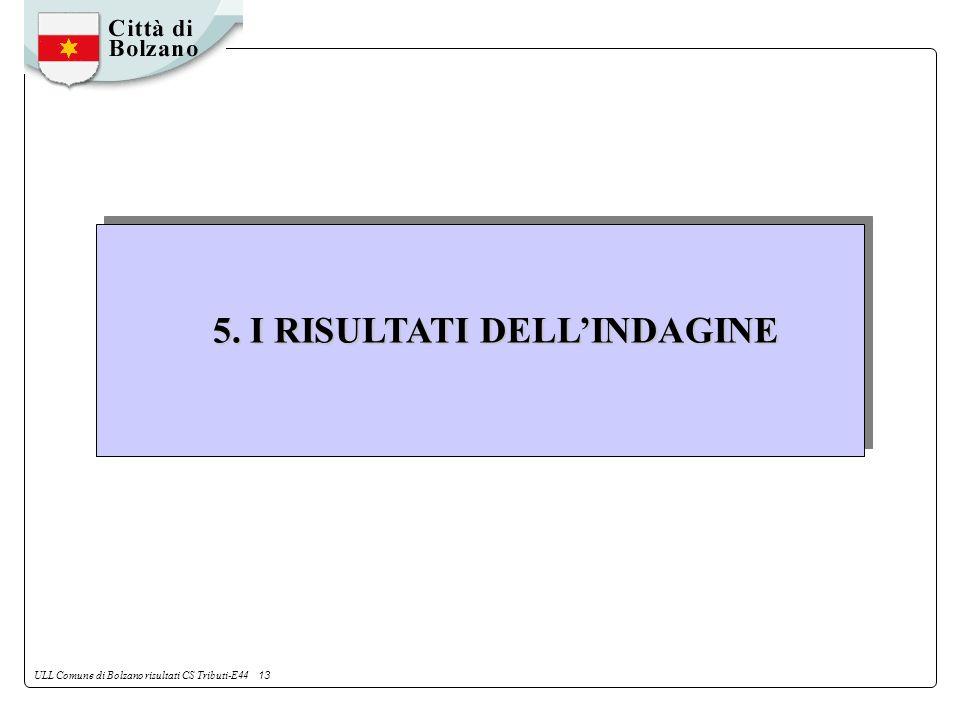 ULL Comune di Bolzano risultati CS Tributi-E44 13 5. I RISULTATI DELLINDAGINE