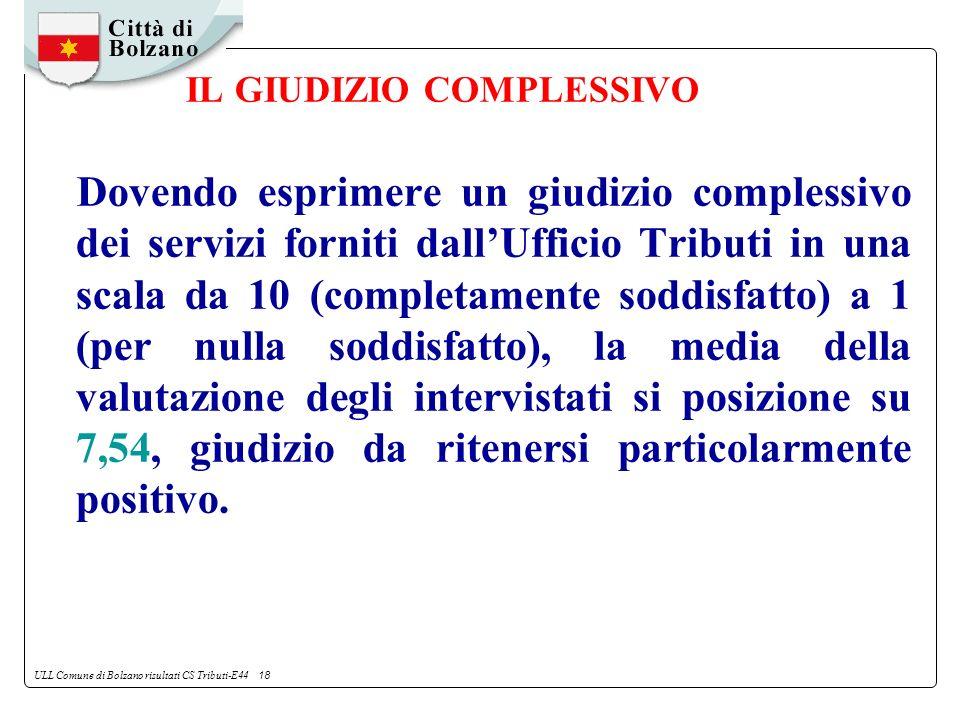 ULL Comune di Bolzano risultati CS Tributi-E44 18 IL GIUDIZIO COMPLESSIVO Dovendo esprimere un giudizio complessivo dei servizi forniti dallUfficio Tributi in una scala da 10 (completamente soddisfatto) a 1 (per nulla soddisfatto), la media della valutazione degli intervistati si posizione su 7,54, giudizio da ritenersi particolarmente positivo.