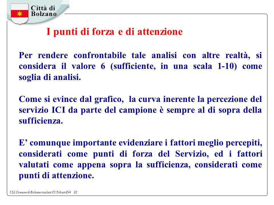 ULL Comune di Bolzano risultati CS Tributi-E44 22 Per rendere confrontabile tale analisi con altre realtà, si considera il valore 6 (sufficiente, in una scala 1-10) come soglia di analisi.