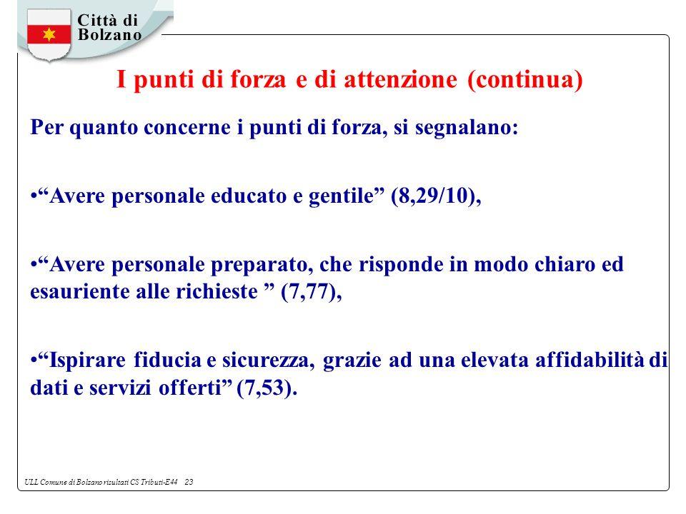 ULL Comune di Bolzano risultati CS Tributi-E44 23 Per quanto concerne i punti di forza, si segnalano: Avere personale educato e gentile (8,29/10), Avere personale preparato, che risponde in modo chiaro ed esauriente alle richieste (7,77), Ispirare fiducia e sicurezza, grazie ad una elevata affidabilità di dati e servizi offerti (7,53).