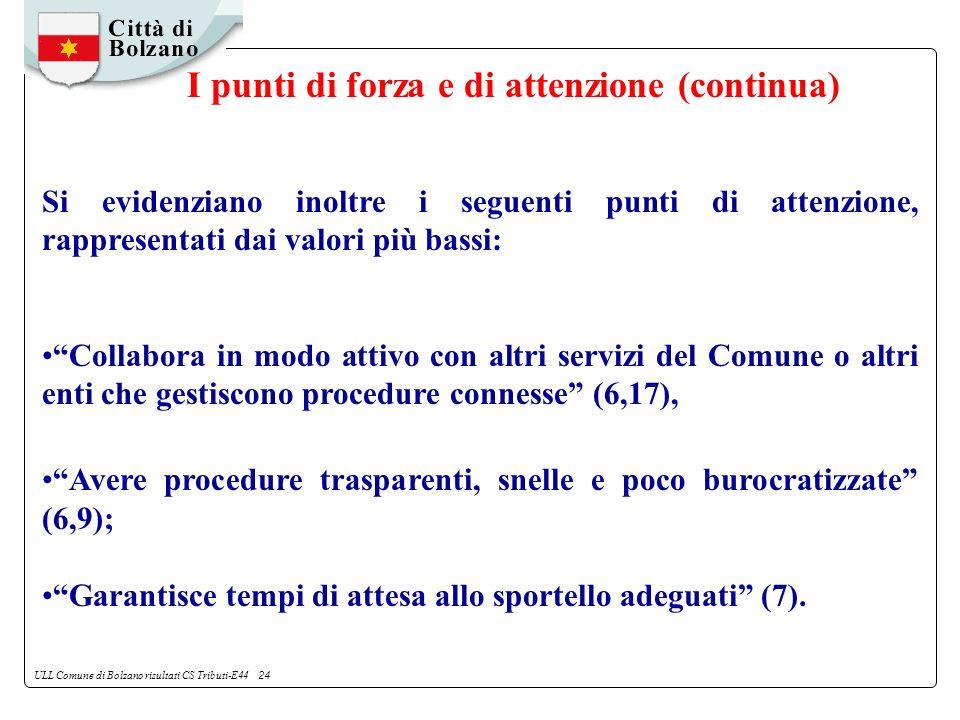 ULL Comune di Bolzano risultati CS Tributi-E44 24 Si evidenziano inoltre i seguenti punti di attenzione, rappresentati dai valori più bassi: Collabora in modo attivo con altri servizi del Comune o altri enti che gestiscono procedure connesse (6,17), Avere procedure trasparenti, snelle e poco burocratizzate (6,9); Garantisce tempi di attesa allo sportello adeguati (7).