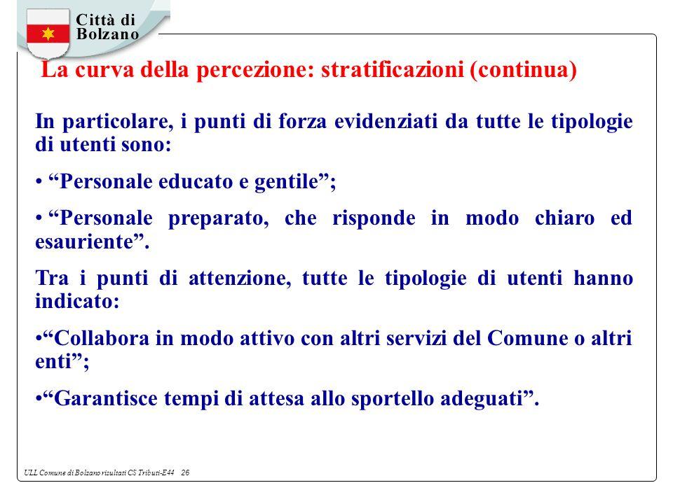 ULL Comune di Bolzano risultati CS Tributi-E44 26 In particolare, i punti di forza evidenziati da tutte le tipologie di utenti sono: Personale educato e gentile; Personale preparato, che risponde in modo chiaro ed esauriente.