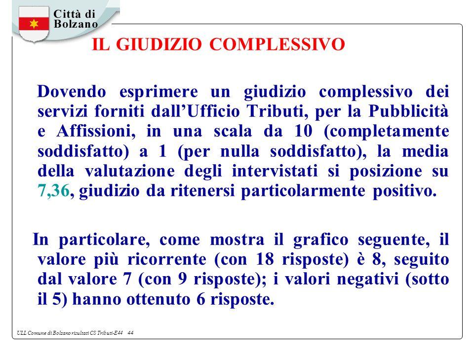 ULL Comune di Bolzano risultati CS Tributi-E44 44 IL GIUDIZIO COMPLESSIVO Dovendo esprimere un giudizio complessivo dei servizi forniti dallUfficio Tributi, per la Pubblicità e Affissioni, in una scala da 10 (completamente soddisfatto) a 1 (per nulla soddisfatto), la media della valutazione degli intervistati si posizione su 7,36, giudizio da ritenersi particolarmente positivo.