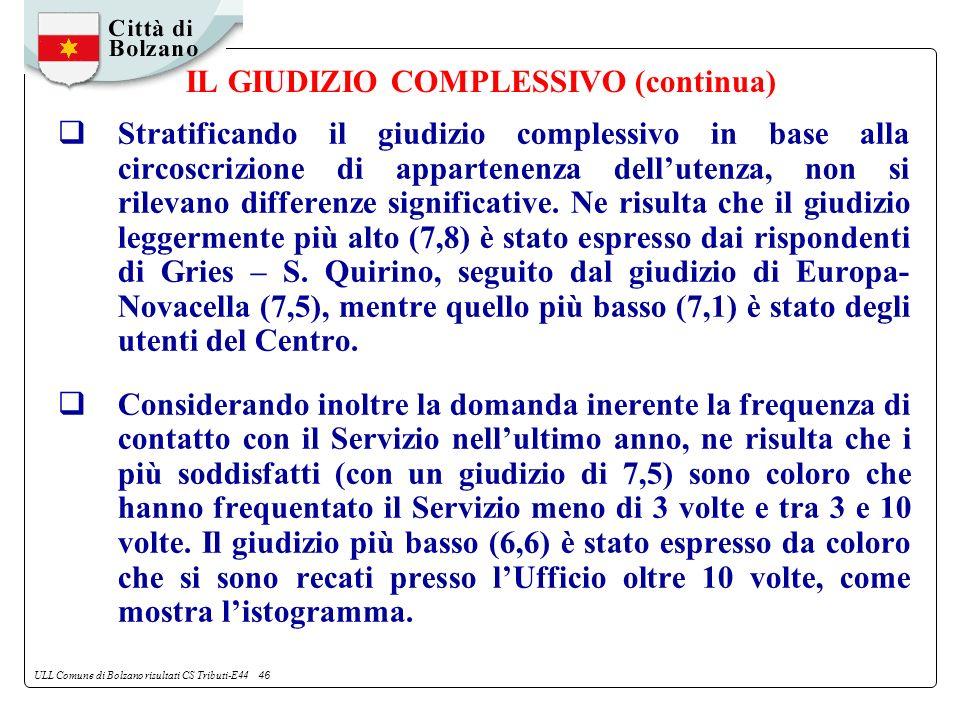 ULL Comune di Bolzano risultati CS Tributi-E44 46 IL GIUDIZIO COMPLESSIVO (continua) Stratificando il giudizio complessivo in base alla circoscrizione di appartenenza dellutenza, non si rilevano differenze significative.