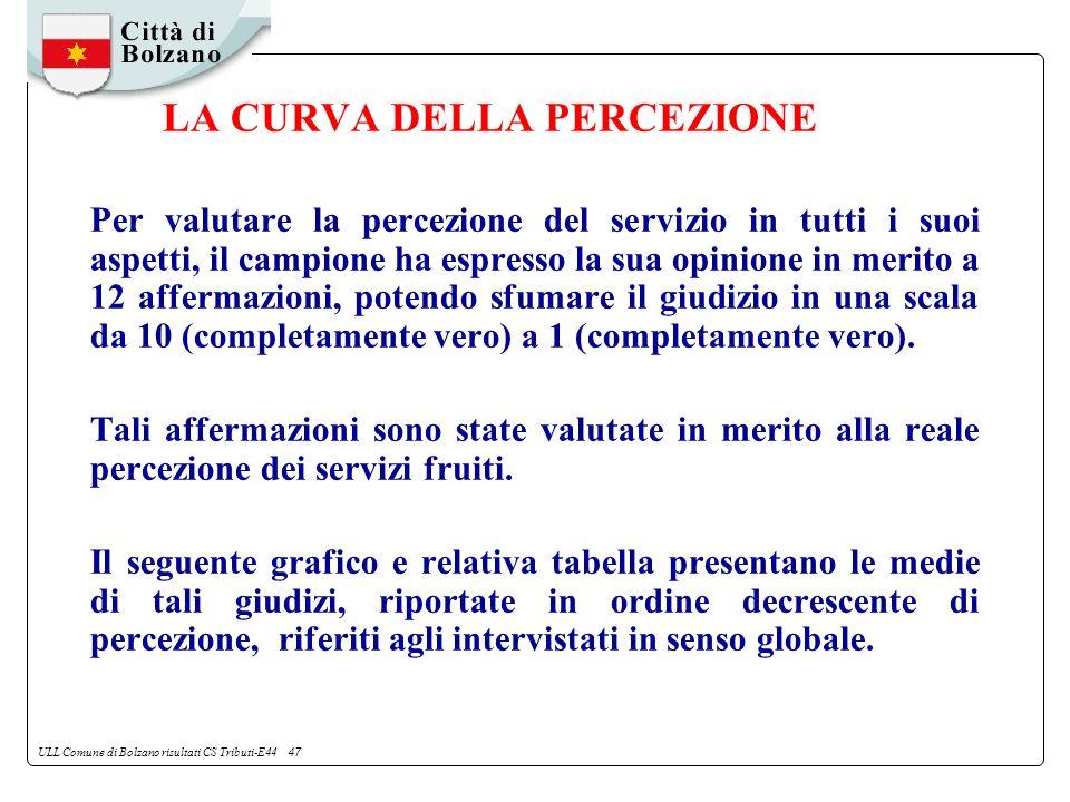 ULL Comune di Bolzano risultati CS Tributi-E44 47 LA CURVA DELLA PERCEZIONE Per valutare la percezione del servizio in tutti i suoi aspetti, il campione ha espresso la sua opinione in merito a 12 affermazioni, potendo sfumare il giudizio in una scala da 10 (completamente vero) a 1 (completamente vero).