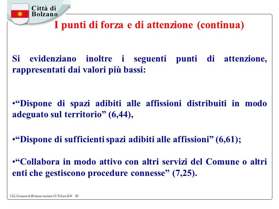 ULL Comune di Bolzano risultati CS Tributi-E44 52 Si evidenziano inoltre i seguenti punti di attenzione, rappresentati dai valori più bassi: Dispone di spazi adibiti alle affissioni distribuiti in modo adeguato sul territorio (6,44), Dispone di sufficienti spazi adibiti alle affissioni (6,61); Collabora in modo attivo con altri servizi del Comune o altri enti che gestiscono procedure connesse (7,25).