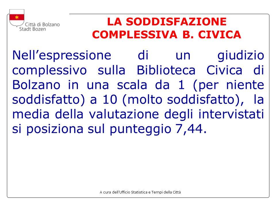 A cura dellUfficio Statistica e Tempi della Città LA SODDISFAZIONE COMPLESSIVA B.