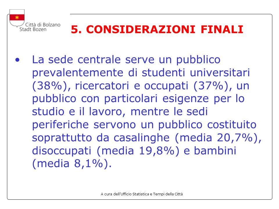 A cura dellUfficio Statistica e Tempi della Città La sede centrale serve un pubblico prevalentemente di studenti universitari (38%), ricercatori e occ