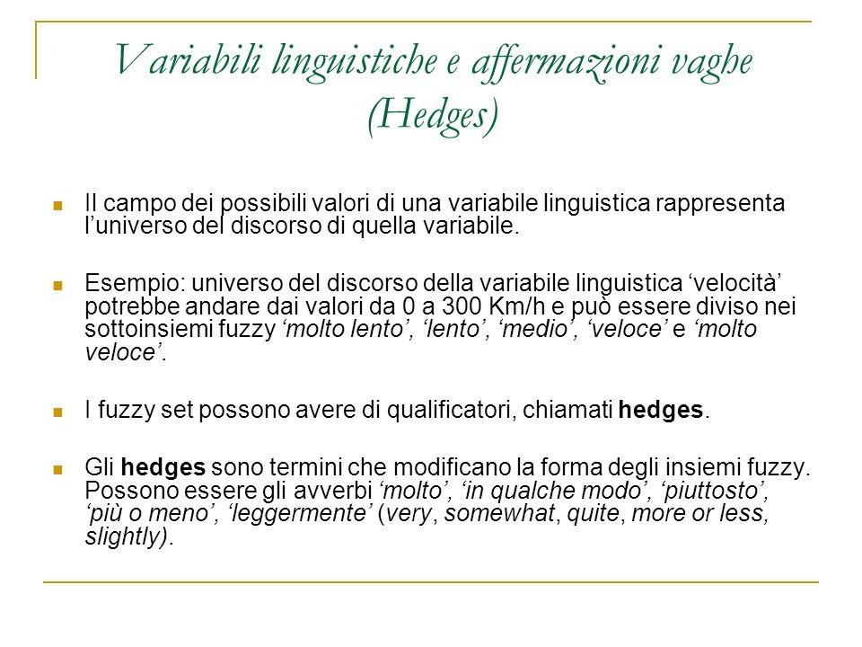 Variabili linguistiche e affermazioni vaghe (Hedges) Il campo dei possibili valori di una variabile linguistica rappresenta luniverso del discorso di