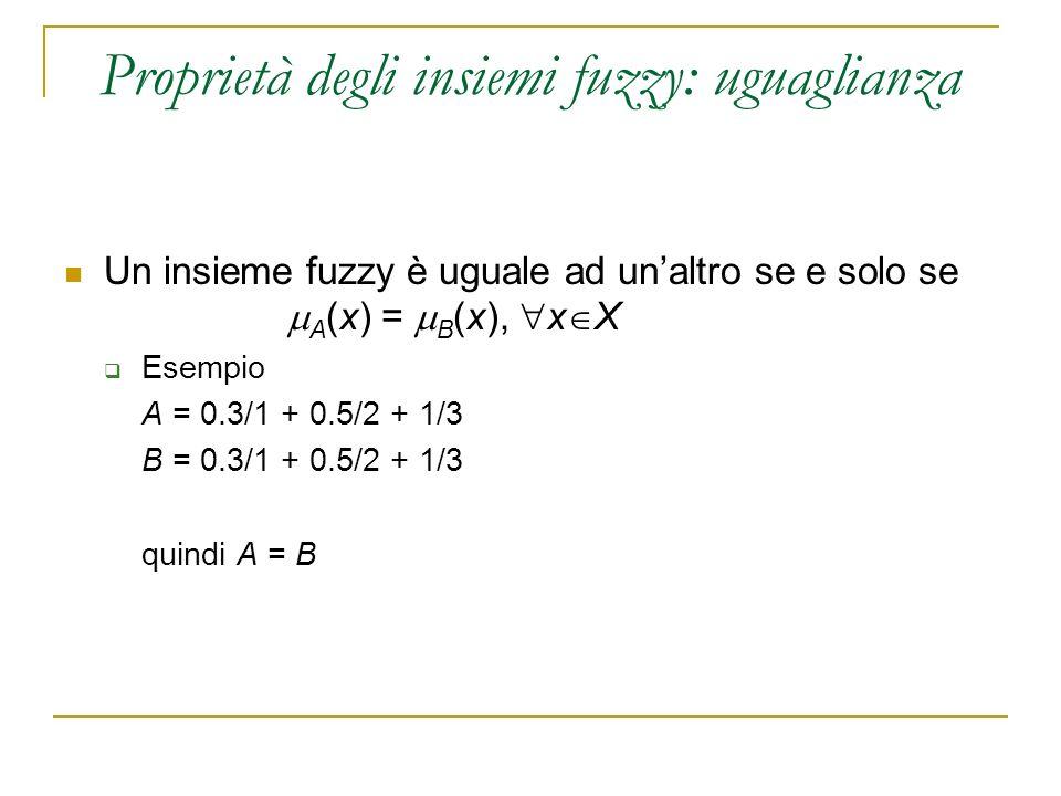 Proprietà degli insiemi fuzzy: uguaglianza Un insieme fuzzy è uguale ad unaltro se e solo se A (x) = B (x), x X Esempio A = 0.3/1 + 0.5/2 + 1/3 B = 0.