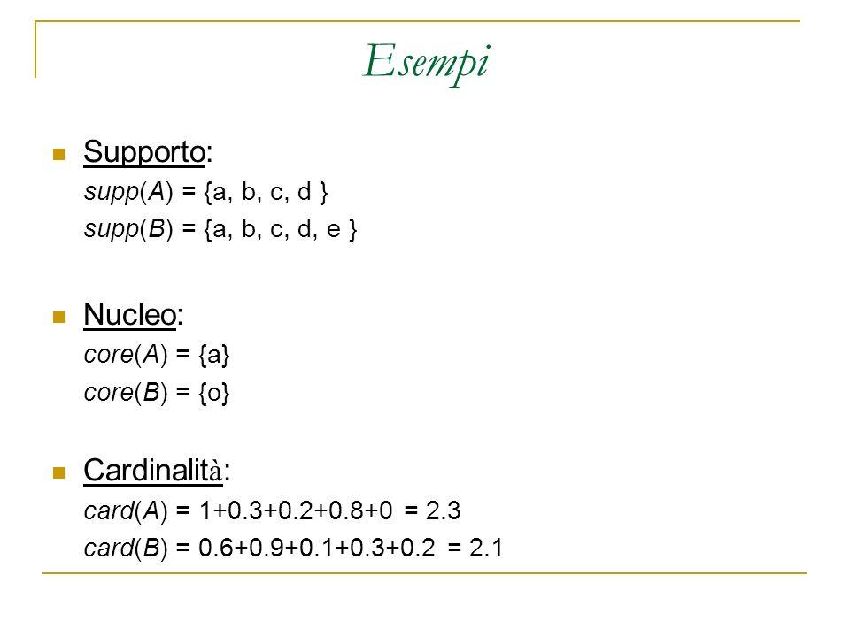 Esempi Supporto: supp(A) = {a, b, c, d } supp(B) = {a, b, c, d, e } Nucleo: core(A) = {a} core(B) = {o} Cardinalit à : card(A) = 1+0.3+0.2+0.8+0 = 2.3