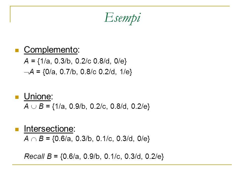 Esempi Complemento: A = {1/a, 0.3/b, 0.2/c 0.8/d, 0/e} A = {0/a, 0.7/b, 0.8/c 0.2/d, 1/e} Unione: A B = {1/a, 0.9/b, 0.2/c, 0.8/d, 0.2/e} Intersection