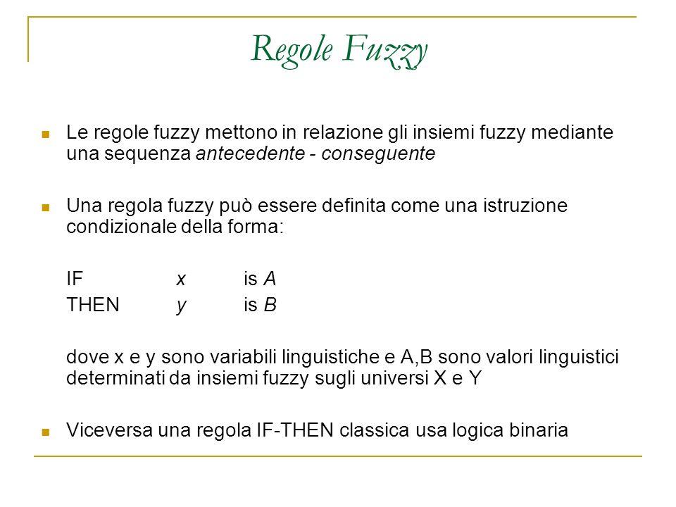 Regole Fuzzy Le regole fuzzy mettono in relazione gli insiemi fuzzy mediante una sequenza antecedente - conseguente Una regola fuzzy può essere defini
