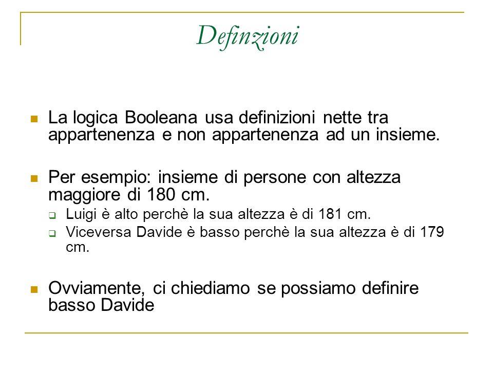 Definzioni La logica Booleana usa definizioni nette tra appartenenza e non appartenenza ad un insieme. Per esempio: insieme di persone con altezza mag