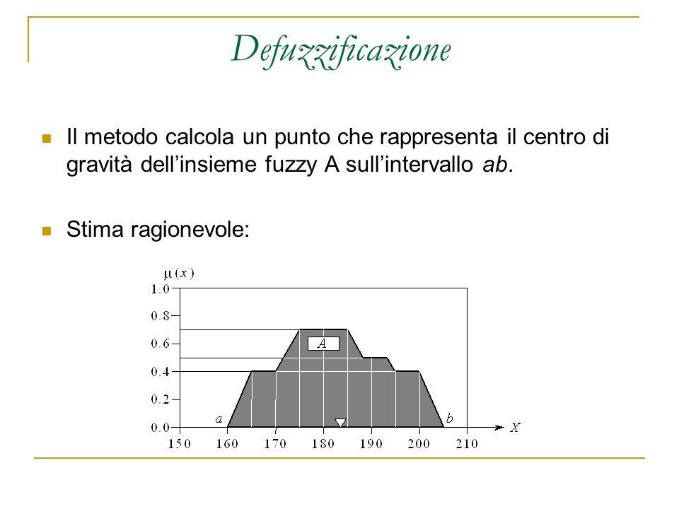 Defuzzificazione Il metodo calcola un punto che rappresenta il centro di gravità dellinsieme fuzzy A sullintervallo ab. Stima ragionevole: