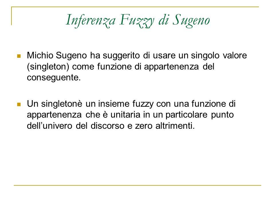 Inferenza Fuzzy di Sugeno Michio Sugeno ha suggerito di usare un singolo valore (singleton) come funzione di appartenenza del conseguente. Un singleto