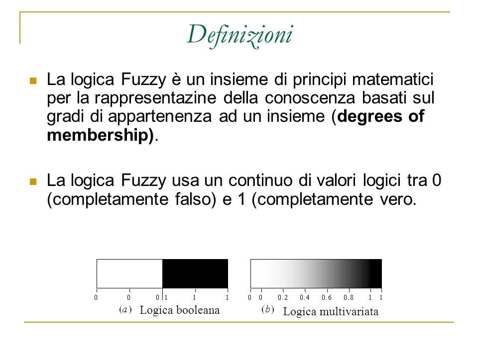 Definizioni La logica Fuzzy è un insieme di principi matematici per la rappresentazine della conoscenza basati sul gradi di appartenenza ad un insieme