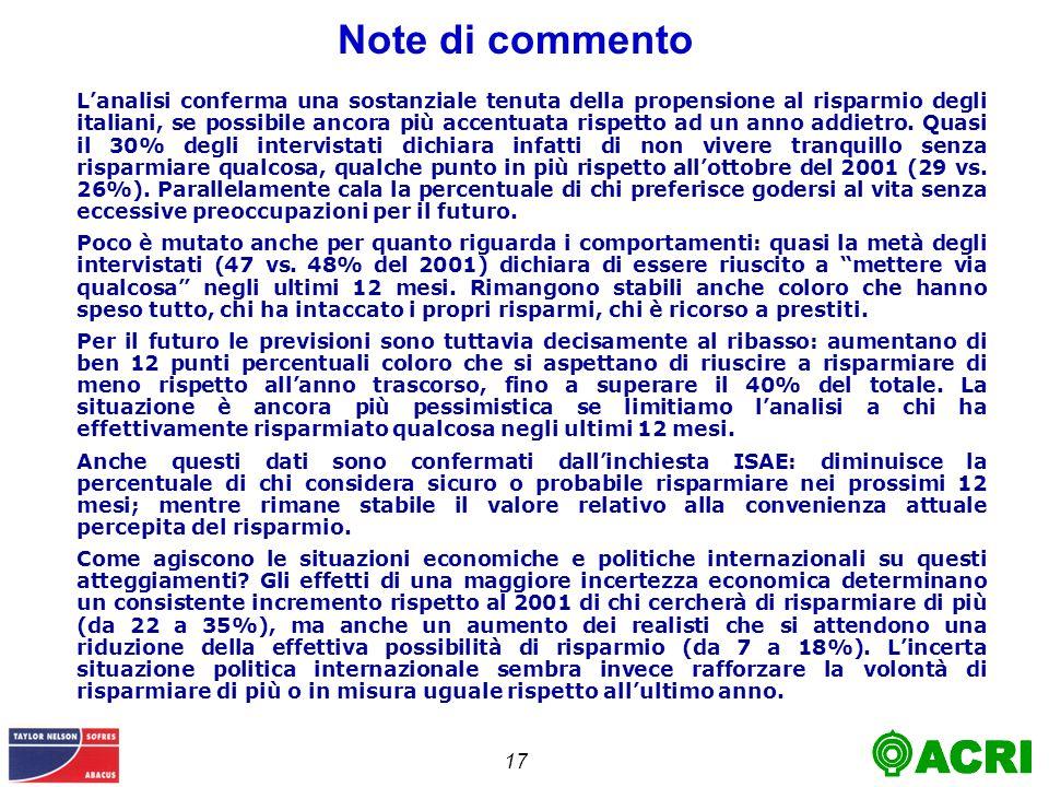 17 Note di commento Lanalisi conferma una sostanziale tenuta della propensione al risparmio degli italiani, se possibile ancora più accentuata rispetto ad un anno addietro.