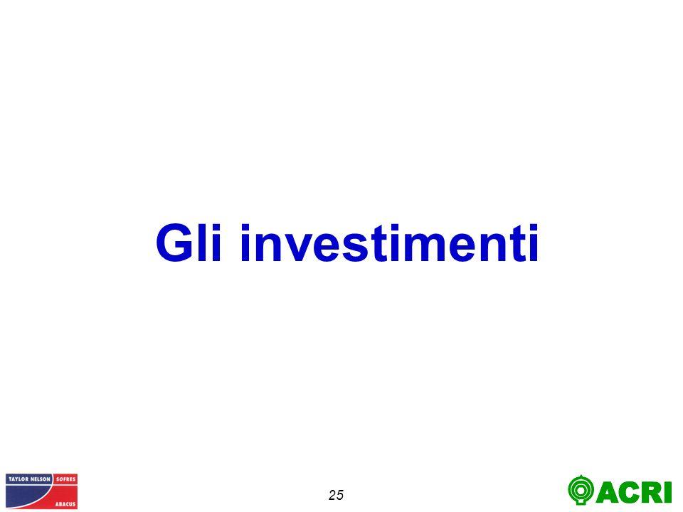 25 Gli investimenti