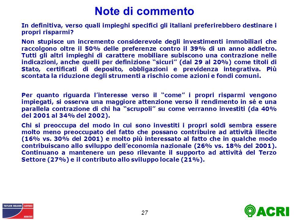 27 Note di commento In definitiva, verso quali impieghi specifici gli italiani preferirebbero destinare i propri risparmi.