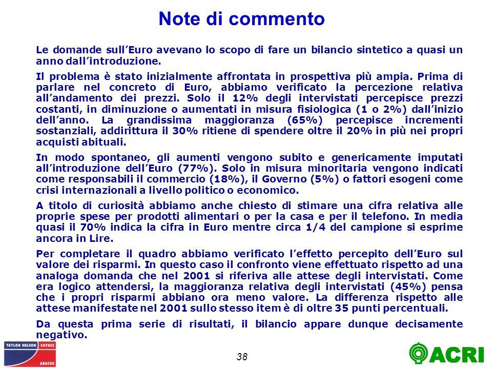 38 Note di commento Le domande sullEuro avevano lo scopo di fare un bilancio sintetico a quasi un anno dallintroduzione.