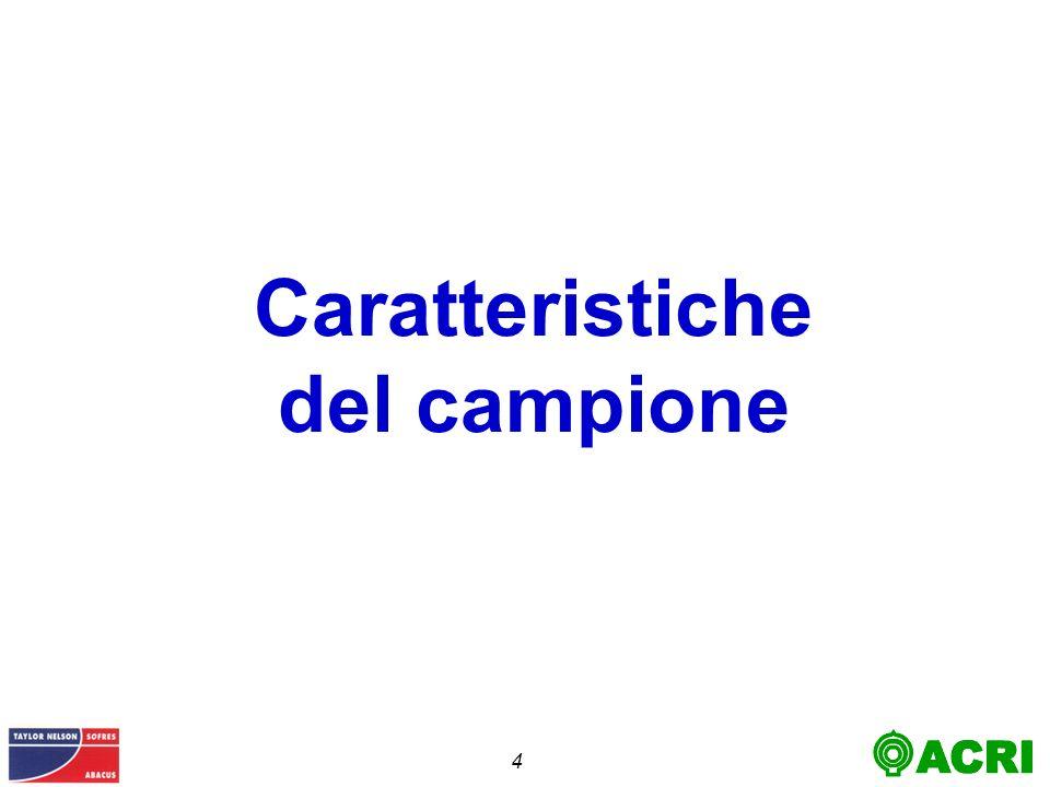 5 Area geograficaAmpiezza centri Base: Totale Campione (1000)