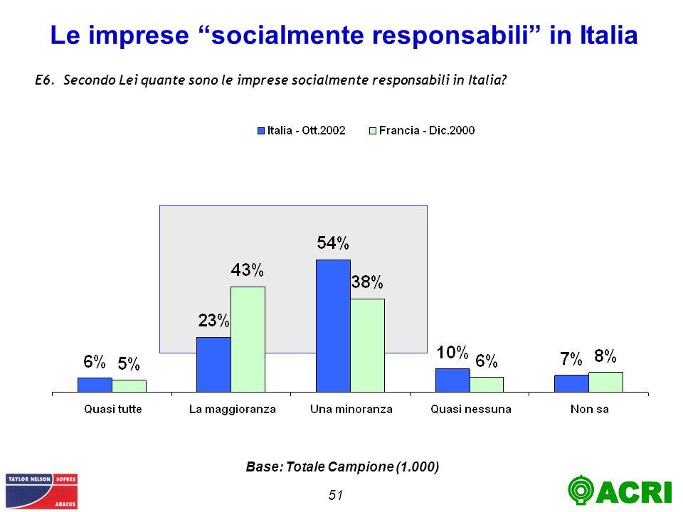 51 Le imprese socialmente responsabili in Italia E6.Secondo Lei quante sono le imprese socialmente responsabili in Italia.