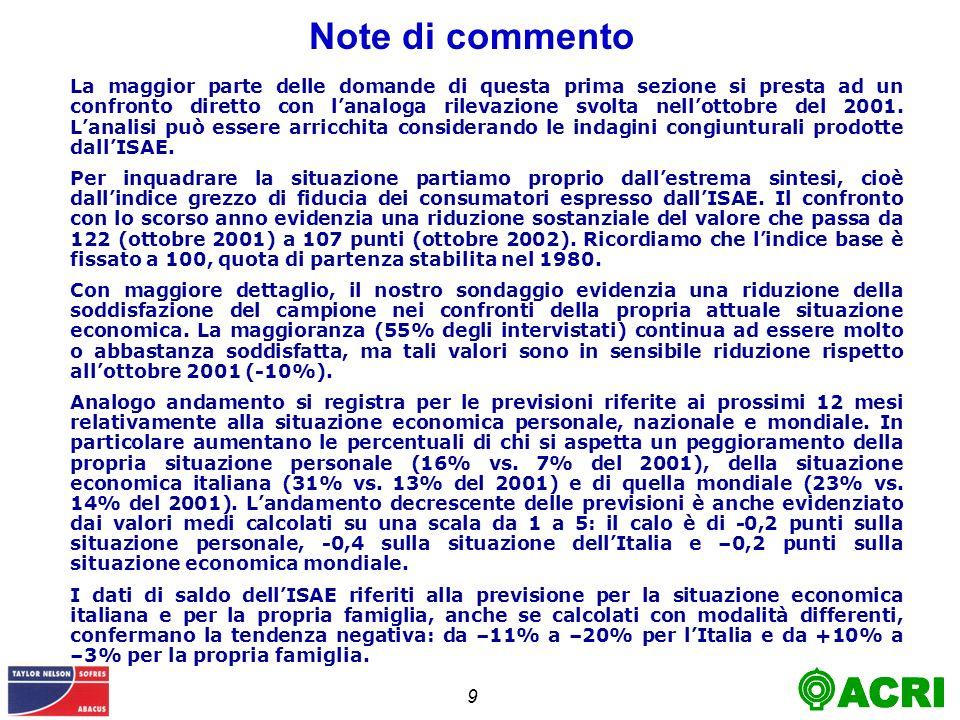 9 Note di commento La maggior parte delle domande di questa prima sezione si presta ad un confronto diretto con lanaloga rilevazione svolta nellottobre del 2001.