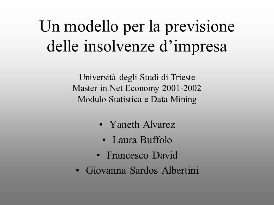 Un modello per la previsione delle insolvenze dimpresa Yaneth Alvarez Laura Buffolo Francesco David Giovanna Sardos Albertini Università degli Studi d