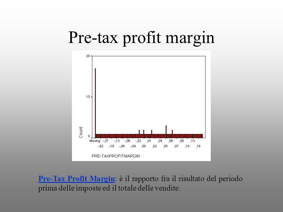 Pre-tax profit margin Pre-Tax Profit Margin: è il rapporto fra il risultato del periodo prima delle imposte ed il totale delle vendite.