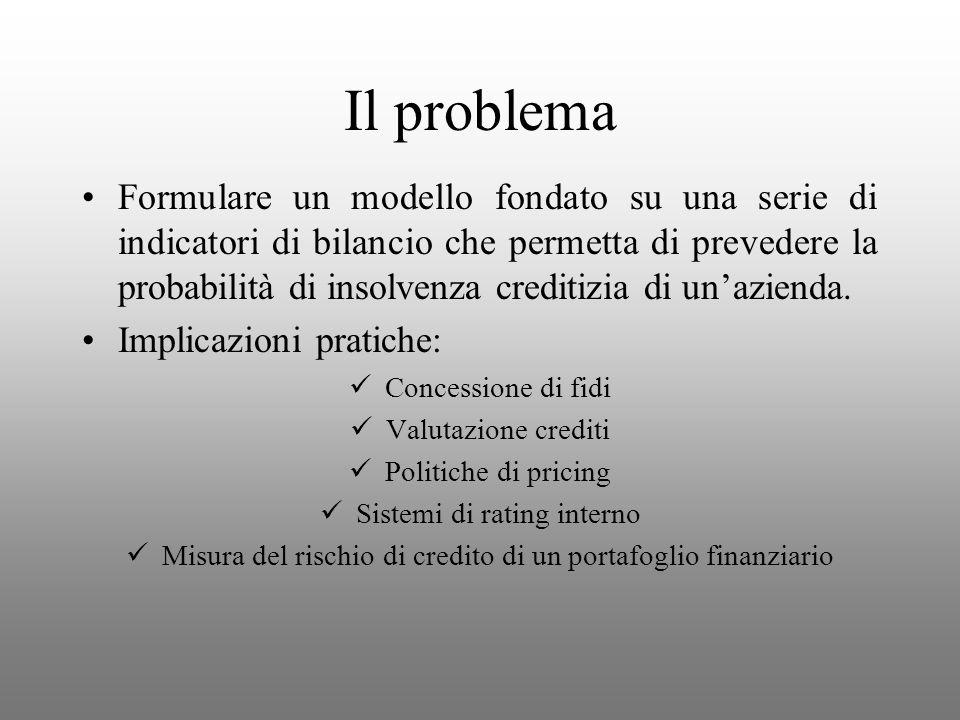 Il problema Formulare un modello fondato su una serie di indicatori di bilancio che permetta di prevedere la probabilità di insolvenza creditizia di unazienda.