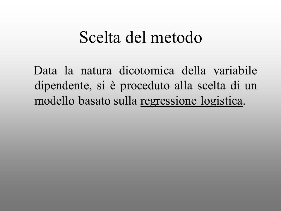 Scelta del metodo Data la natura dicotomica della variabile dipendente, si è proceduto alla scelta di un modello basato sulla regressione logistica.