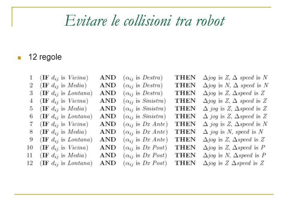 Evitare le collisioni tra robot 12 regole