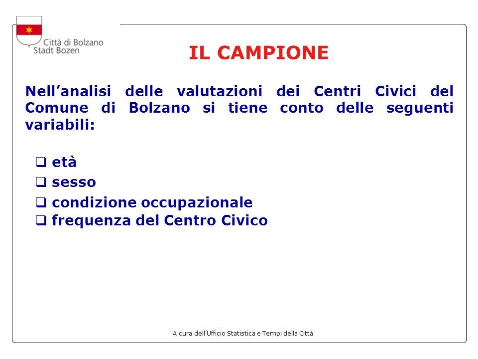 A cura dellUfficio Statistica e Tempi della Città IL CAMPIONE Nellanalisi delle valutazioni dei Centri Civici del Comune di Bolzano si tiene conto delle seguenti variabili: età sesso condizione occupazionale frequenza del Centro Civico