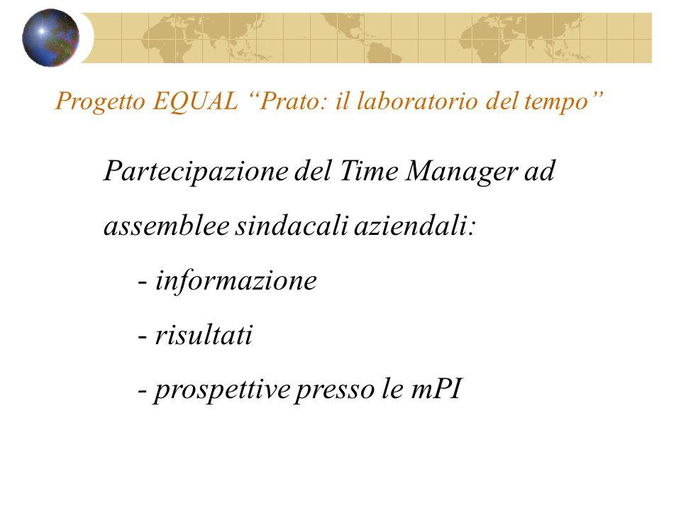 Partecipazione del Time Manager ad assemblee sindacali aziendali: - informazione - risultati - prospettive presso le mPI Progetto EQUAL Prato: il laboratorio del tempo