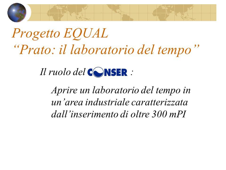 Progetto EQUAL Prato: il laboratorio del tempo Il ruolo del : Aprire un laboratorio del tempo in unarea industriale caratterizzata dallinserimento di oltre 300 mPI