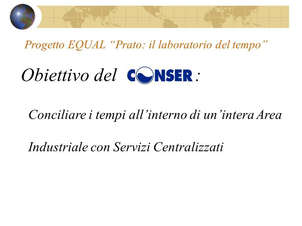 Obiettivo del : Conciliare i tempi allinterno di unintera Area Industriale con Servizi Centralizzati Progetto EQUAL Prato: il laboratorio del tempo