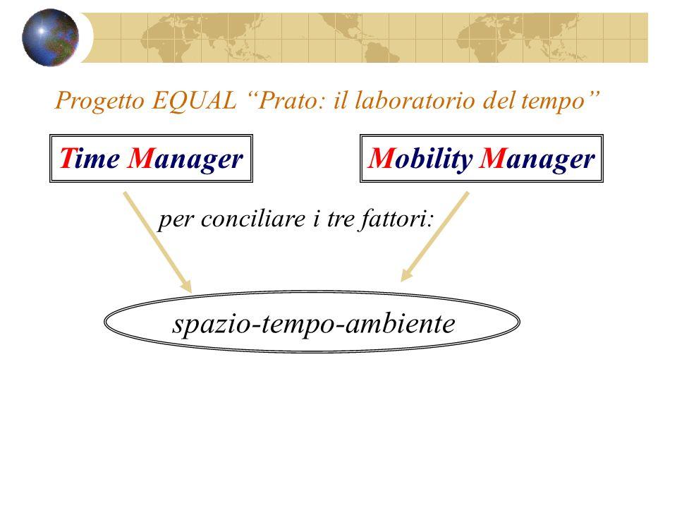 Time ManagerMobility Manager per conciliare i tre fattori: spazio-tempo-ambiente Progetto EQUAL Prato: il laboratorio del tempo